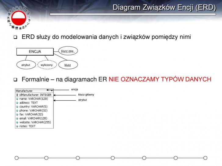 Permalink to Relacyjne Bazy Danych Wykład 02 Wojciech St. Mościbrodzki regarding Diagram Er W Zapisie Martina