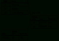 Relational Model – Wikipedia throughout Er Diagram To Relational Model Examples