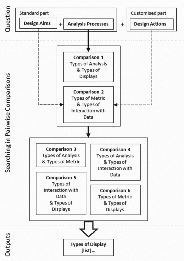 Permalink to Relationships Between The Conceptual Data Model And The in Data Model Relationships
