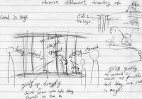 Richard Billingham: Ray's A Laugh And Zoo | Hi Year 2 regarding Er Diagram Zoo