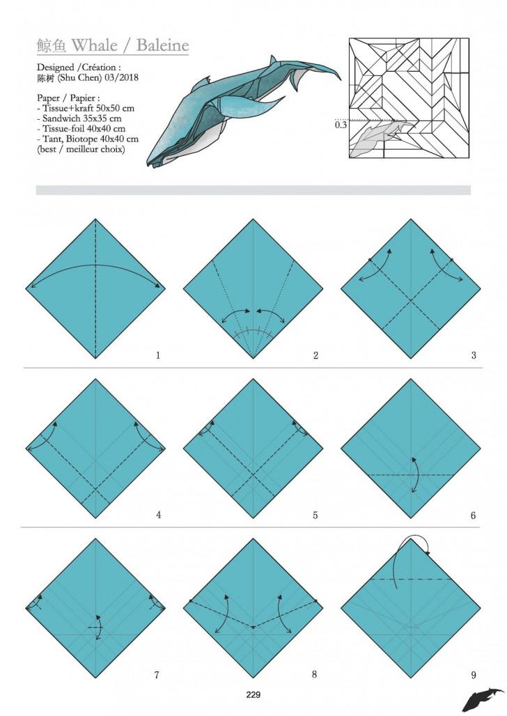 Permalink to Ruby Book Origami: Diagram Blue Whale-Shu Chen regarding Chen Diagram