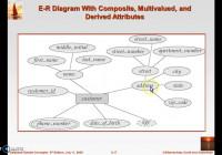 Sample Dbms Lec 1: Er Diagram Concepts Lecture 1 intended for Er Diagram Lecture