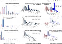 Schema Evolution And Foreign Keys: A Study On Usage within Zabbix Er Diagram