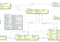 Schema Visualizer For Oracle Sql Developer – Sumsoft Solutions