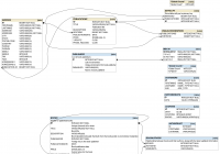 Schemacrawler – Free Database Schema Discovery And in Er Diagram Graphviz