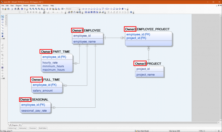 Permalink to Show Schema/owner In Physical View Of Model Explorer – Erwin in Erwin Diagram