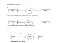 Simple Er Diagrams | Lbs Kuttipedia