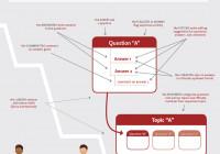 So Kannst Du In Einem Monat 9.872 Besucher Mit Quora Gewinnen regarding Er Diagram Quora