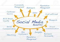 Social Media Benefits Diagram Model Illustration Design for Model Diagram