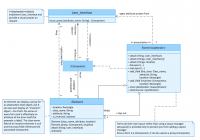 Software Diagram Examples And Templates | Network Diagram