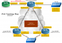 Software Recommendation – Nice Network Diagram Editor? – Ask