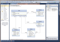 Software Tool To Depict The Structure Of A Visual Studio throughout Er Diagram Visual Studio 2015