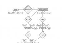 Solved: 9.5. Consider The Er Diagram Below. Map The Comple intended for Er Diagram Bank