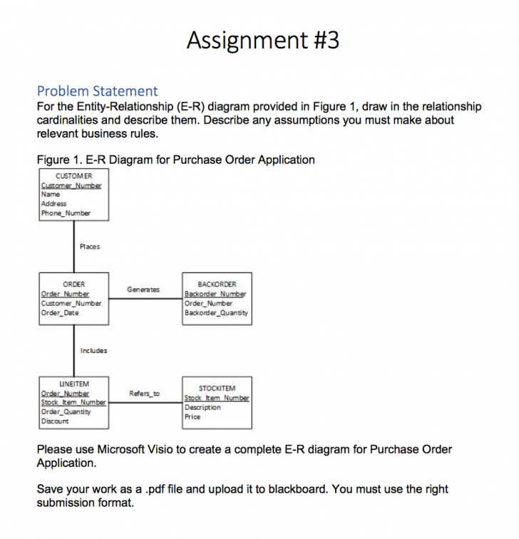 Permalink to Solved: Assignment #3 Problem Statement For The Entity-Rel inside Er Diagram Business Rules