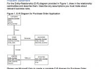 Solved: Assignment #3 Problem Statement For The Entity-Rel intended for Er Diagram With Problem Statement