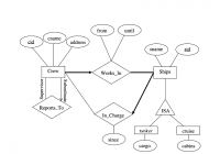 Solved: (C) Consider The Following E-R Diagram: From Until