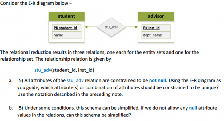 Permalink to Solved: Consider The E-R Diagram Below – The Relational Re pertaining to Er Diagram Not Null