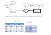Solved: . Consider The Following Er Diagram. Write Sql Sta with Er Diagram Homework And Solution