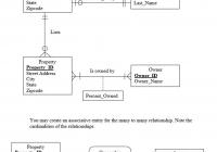 Solved: Convert The Er Diagram To Relations. Diagram The L inside Er Diagram Logical Model