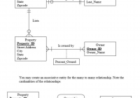 Solved: Convert The Er Diagram To Relations. Diagram The L with Er Diagram Key