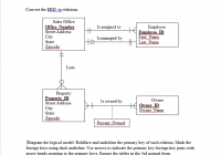 Solved: Convert The Erd To Relations. Diagram The Logical with regard to Logical Erd