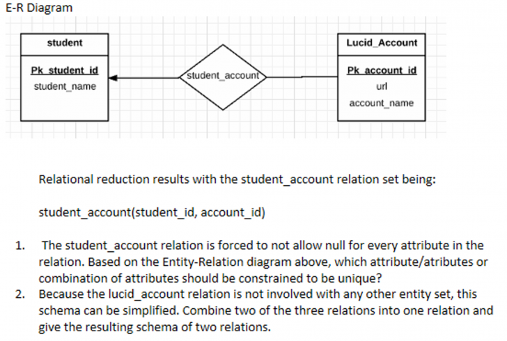 Permalink to Solved: E-R Diagram Relational Reduction Results With The for Er Diagram Unique Attribute