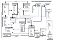 Solved: E-R Diagram To Relational Schema. Develop A Logica intended for Er Diagram Relational Schema