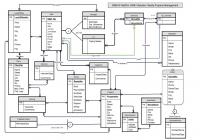 Solved: E-R Diagram To Relational Schema. Develop A Logica pertaining to Er Diagram Logical Design