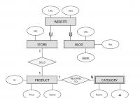 Solved: Er Diagrams (Database Management Systems) Problem intended for Er Diagrams