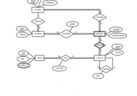 Solved: How Would I Convert My Er Diagrams Into A Skeleton intended for Er Diagram Homework And Solution