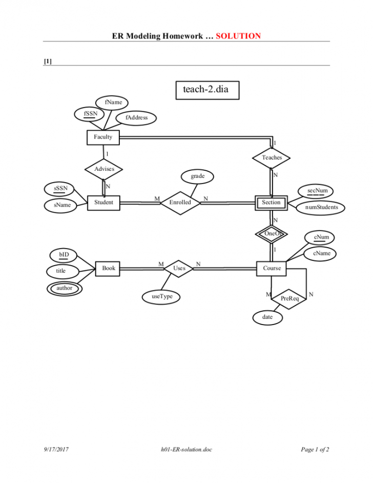 Permalink to Solved: How Would I Convert My Er Diagrams Into A Skeleton intended for Er Diagram Homework And Solution