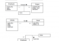 Solved: Mapping: Conceptual Model  Logical Model (Using T intended for Conceptual Data Model Entity Relationship Diagram