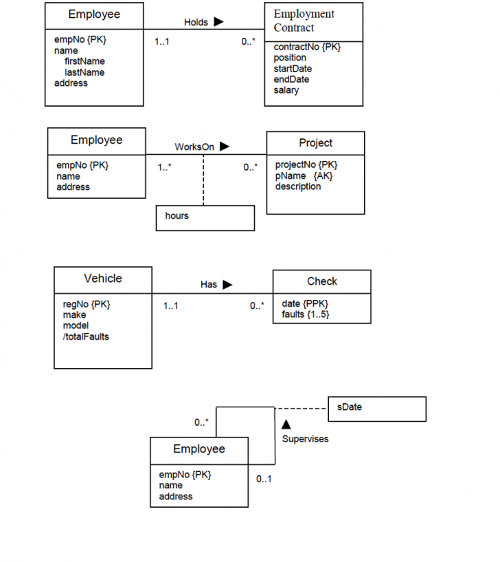 Permalink to Solved: Mapping: Conceptual Model  Logical Model (Using T with regard to Er Diagram Multiplicity