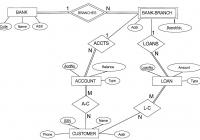 Solved: Q.1. Consider The Er Diagram Shown Below For Part within Er Diagram Chegg