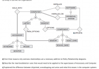 Solved: Review The Enhanced Entity-Relationship Diagram Th with regard to Components Of Er Diagram