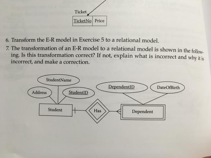 Permalink to Solved: The Transformation Of An Er Model To A Relational inside Explain Er Model