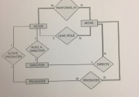 Solved: Using This Er Diagram For Reference, Respond To Th