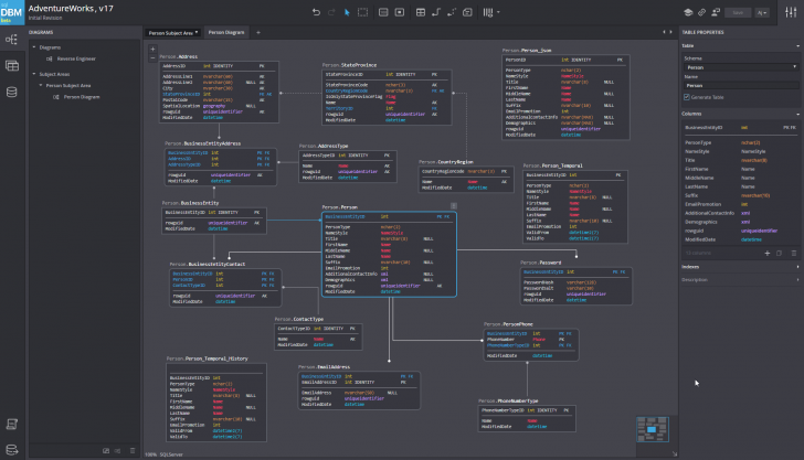 Permalink to Sql Database Modeler – Sql Database Modeler, Entity intended for Database Design Diagram Tool