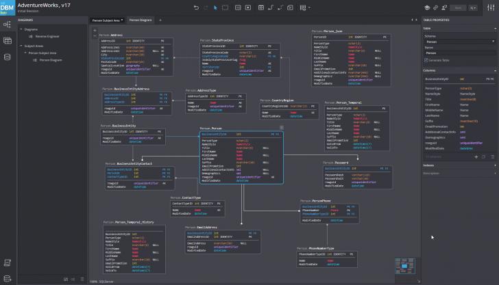 Permalink to Sql Database Modeler – Sql Database Modeler, Entity regarding Er Diagram Generator From Sql Server