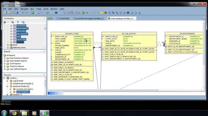Permalink to Sql Developer Er Diagram : Sqlvids in Er Diagram Generator From Sql