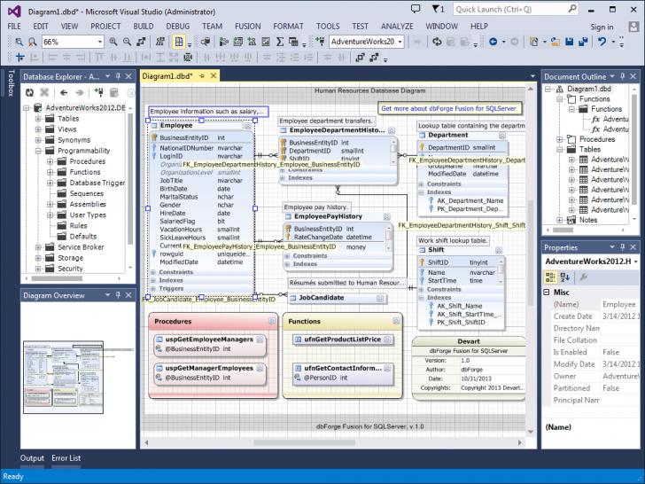 Permalink to Sql Er Diagram Template – Schematics Online in Er Diagram In Sql Server 2005