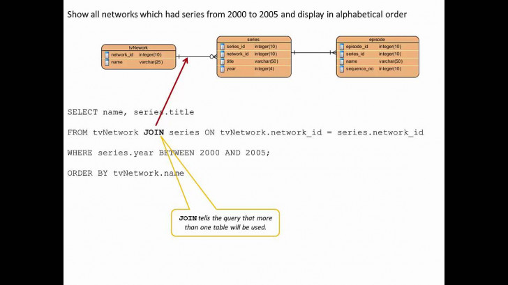 Permalink to Er Diagram Based On Queries