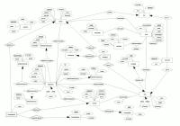 Sql2Diagram-Sxd – Generate Openoffice Compatible Er Diagrams inside Er Diagram Examples Explanation
