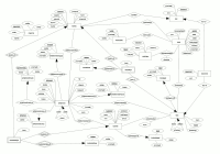 Sql2Diagram-Sxd – Generate Openoffice Compatible Er Diagrams regarding Er Diagram Examples With Explanation
