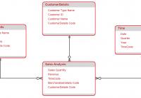 Star Schema Diagram. Star Schema Diagram To Organize Data