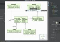 Staruml – Dbms Tools within Er Diagram To Star Schema