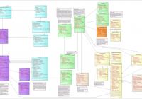 Subject Area Entity Relationship Diagrams – Blackbaud Crm 4.0 in Er Diagram Hierarchy