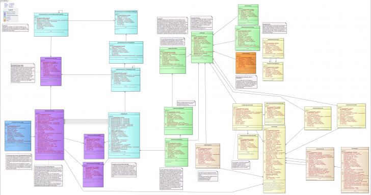 Permalink to Subject Area Entity Relationship Diagrams – Blackbaud Crm 4.0 in Er Diagram Hierarchy