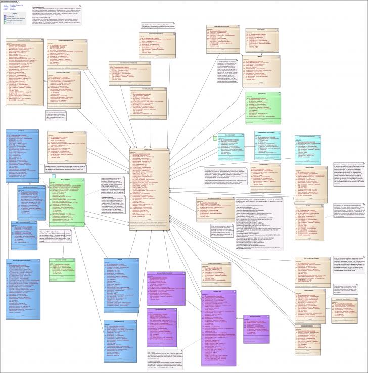 Permalink to Subject Area Entity Relationship Diagrams – Blackbaud Crm 4.0 in Er Diagram Xml
