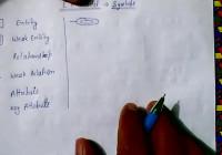 Symbols Used In Er Model For All Universities/uptu/gate In Hindi with Er Diagram Kya Hai